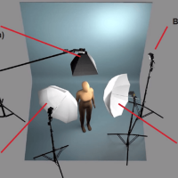 Photography Lighting For Beginners – Improves Your photography Lighting With These Tips